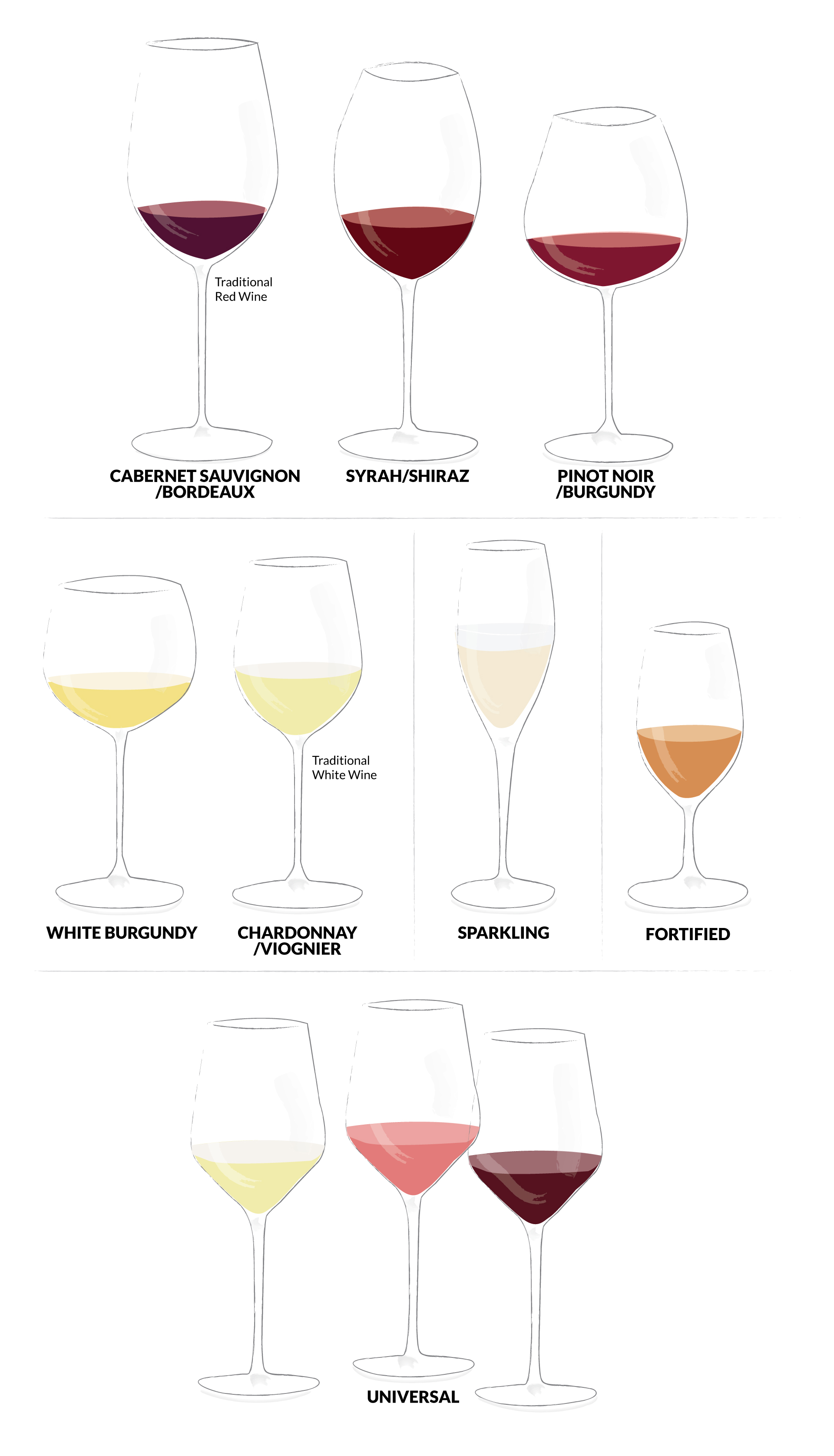 image of eight different wine glass shapes