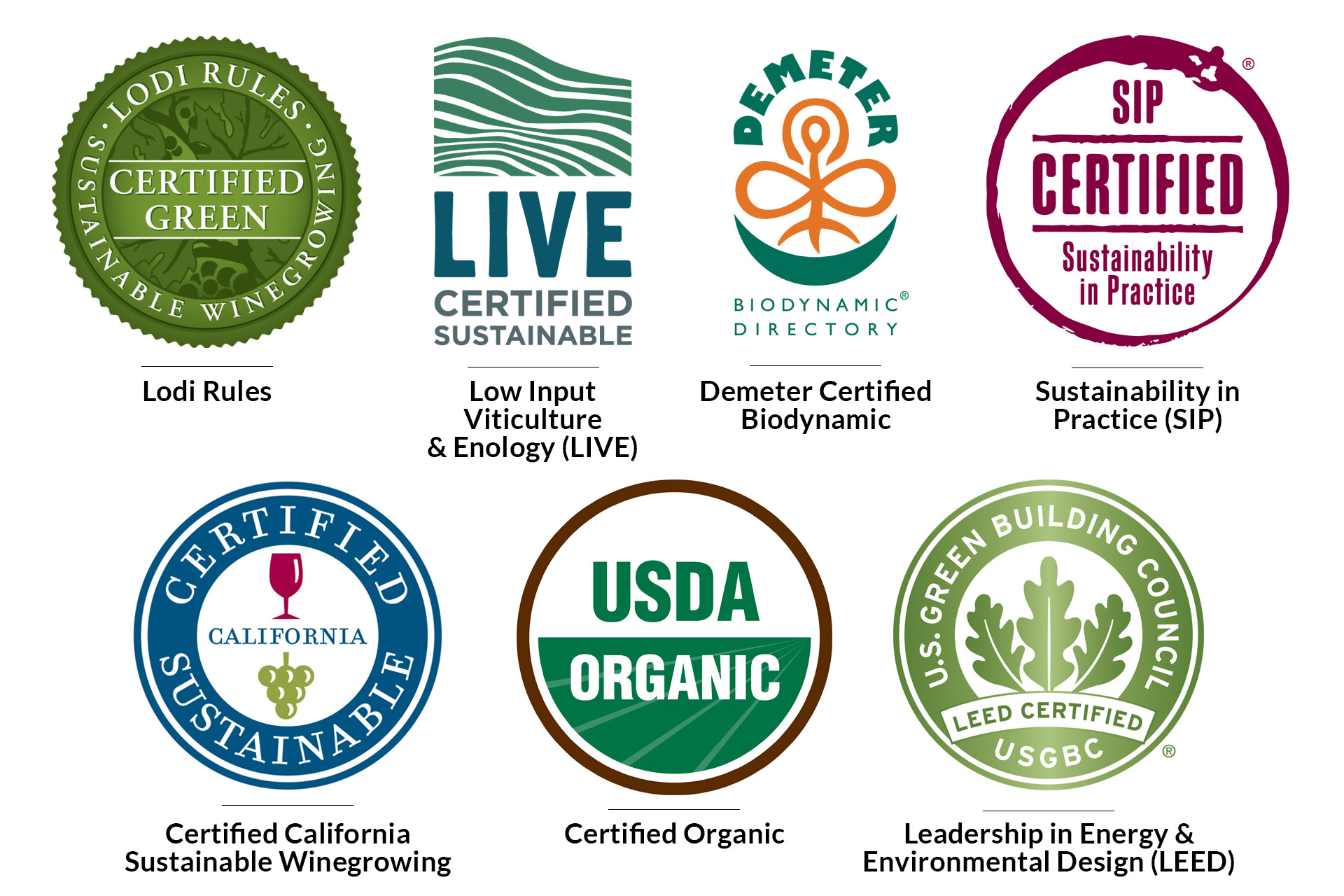 Collage of seven logos from sustainabilty programs
