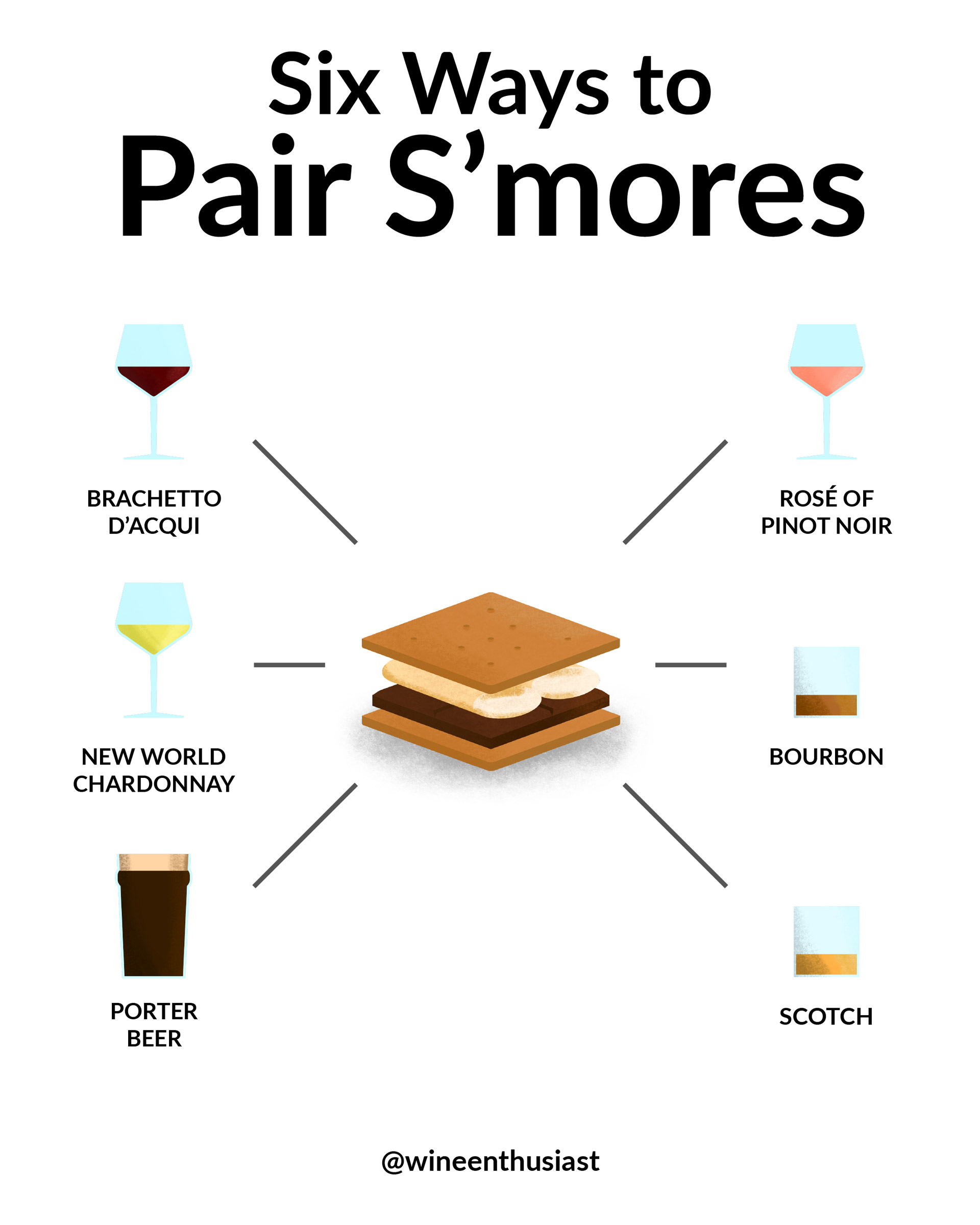 All the ways to pair s'mores with alcohol
